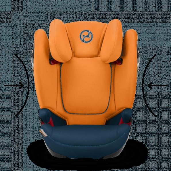 Cybex Solution S-fix bilstol (2019) - Premium Black
